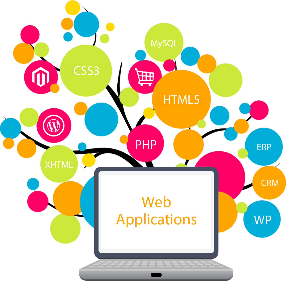 Web Application Development in Vasant Kunj